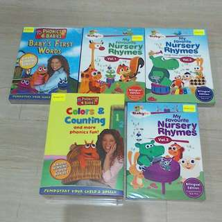 Children Education DVD To Fairy Tale DVD.