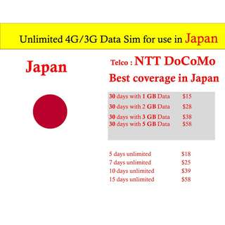 Japan sim card [ NTT DoCoMo] unlimited 4G/3G Data & high speed plan