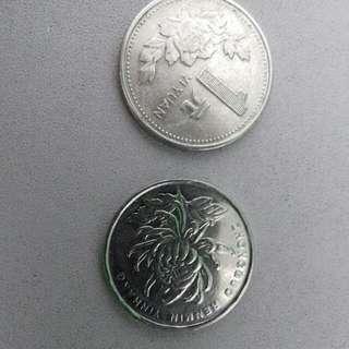 China Coin-1997