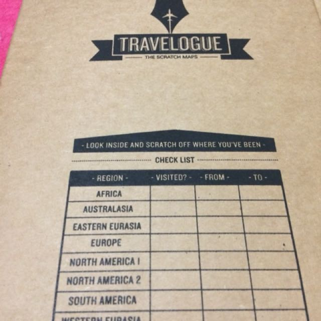 Travelogue for travel diary