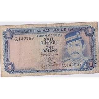 Brunei Currency