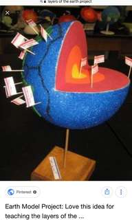 Model of the earth