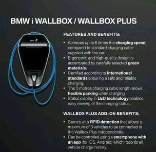 BMW i Wallbox