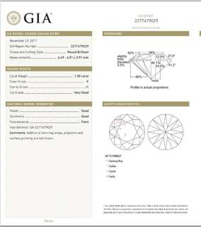 Diamond GIA Certified