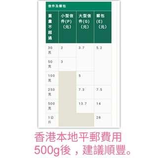 Global Store HK 香港本地平郵費用參考。