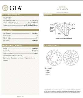 Diamond GIA Certified