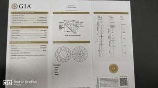 Diamond Gia Certified Pair 1.5 ct Each