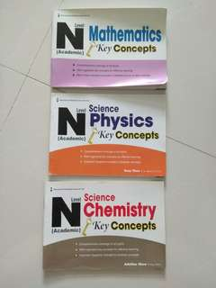 N level Math, Science Physics & Chemistry Key Concepts