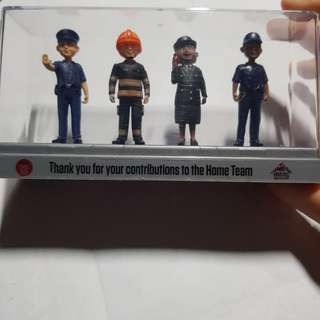 Home Team Department Figures