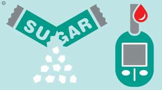 Diabetics Care
