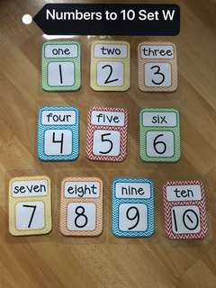 Flashcards (A6) for toddlers, preschoolers and children