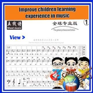 88 Standard Piano Keys Music Note Score Stickers for school classroom