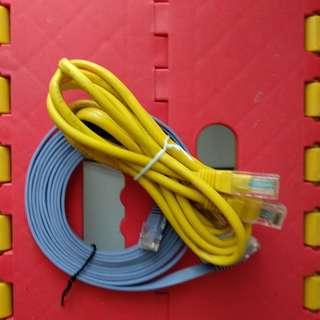 Jual kabel RJ45 (LAN)
