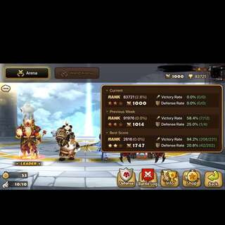 Summoners war account for sale (Asia account)