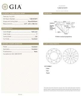 GIA証書💎鑽石