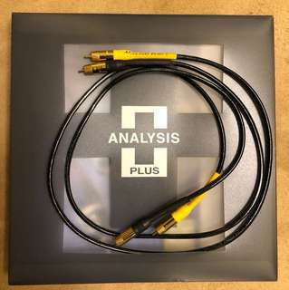 Analysis Plus Oval In interconnect RCA 1M