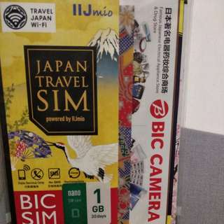 IIJmio japan travel sim card NEW