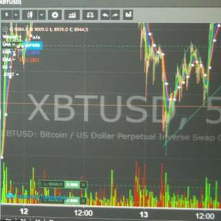Full time BTC trader + btc trade signals + selling btc
