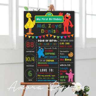 ANY DESIGN MILESTONE CHALKBOARD