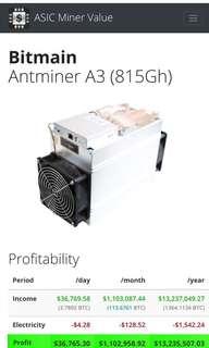 Antminer A3 15-20/3 到貨