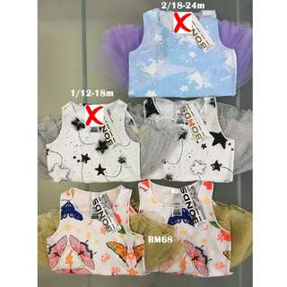 Bonds Baby Tutu Dress Size 1/ 12-18m, 2/ 18-24m