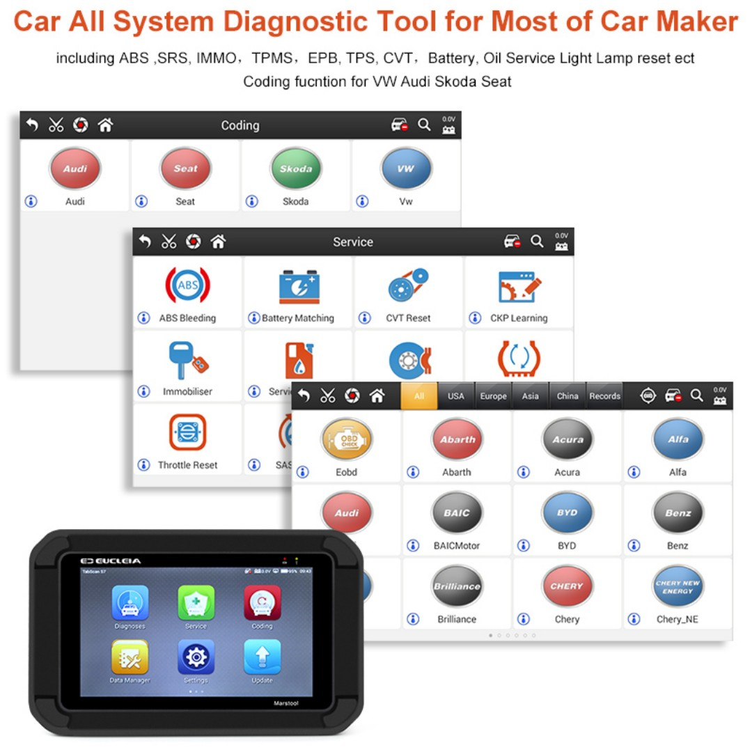 Scanner Smart Car Diagnostic Tool Obd Code Reader Abs Epb Cvt Scan Obd2 Wiring Diagram Tmps Change Oil Service Resetting Auto Accessories On Carousell