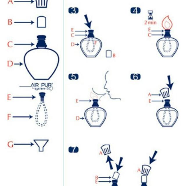Diffuser aroma terapi Lampe Berger
