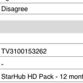 StarHub TV and Cable Broadband Connection Transfer