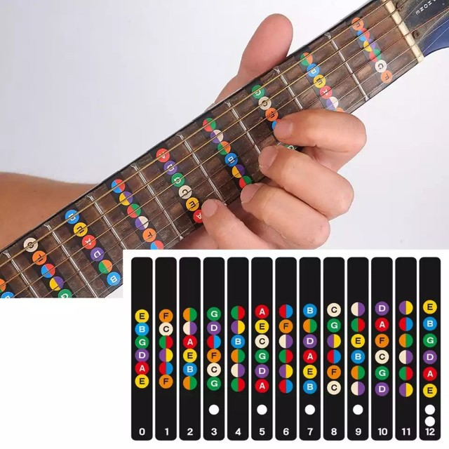 Guitar Fretboard Notes Map Labels Sticker Fingerboard Fret Decals ...