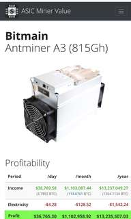AntMiner A3 新机,現貨