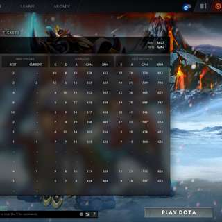 Dota 2 Divine 5 High MMR Account