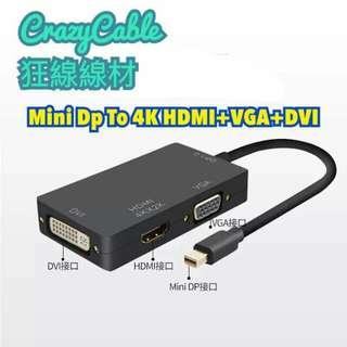 Mini Dp To 4K HDMI+VGA+DVI