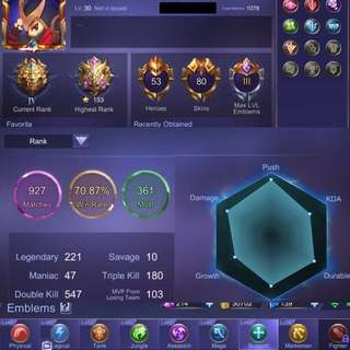 iOS Mobile Legends Account