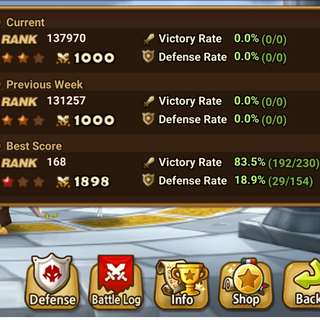 WTS Cheap G1 Summoners War Asia *quitting sales*