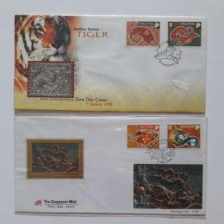 Zodiac series Stamps