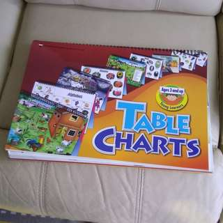 Children's Books - Educational Table Charts