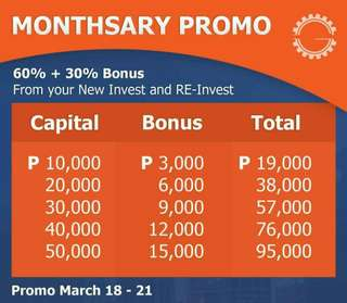 P500 minimum Investment