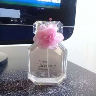 Parfum miniso