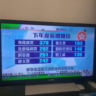 Contex 32寸 TV Monitor