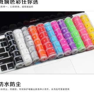 Macbook Keyboard Film