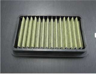 New RRP high flow air intake filter for zc21/11/31 model avail !