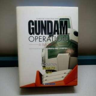 GUNDSM OPERATION