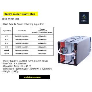 Baikal Giant Plus (Multi Aglo Miner) + including PSU