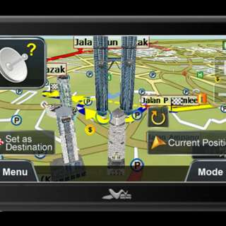 GPS-Wayway