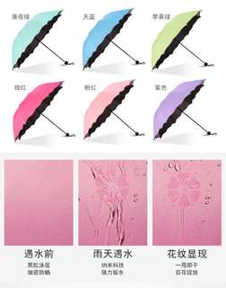 Umbrella black plastic UV Proof