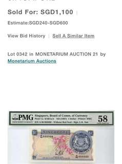 Bidding Price Monetarium Auction 21