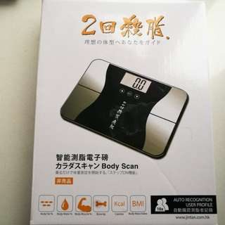 Electronic smart body scan:new