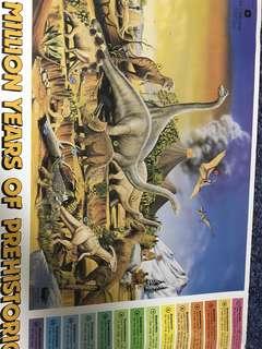Vintage dinosaur poster