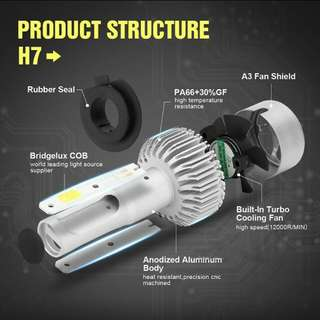 Selling Brand New H7 Led headlight