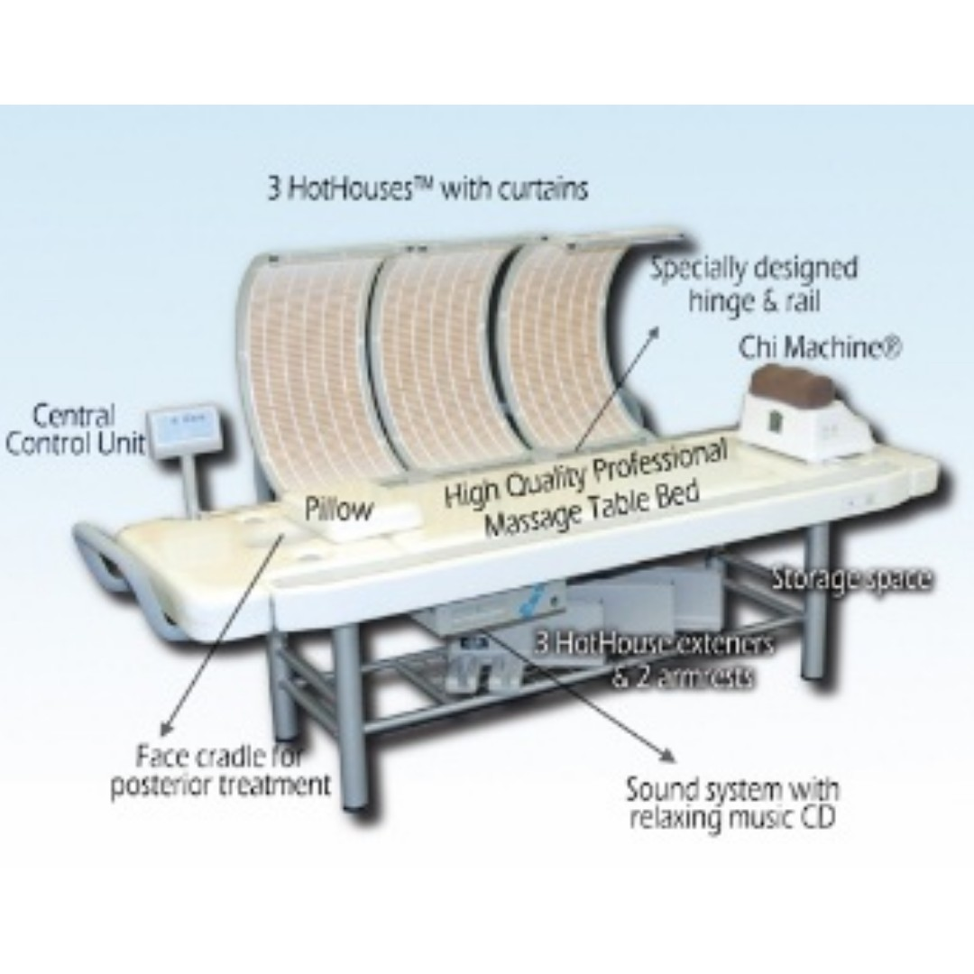 Anti Cancer Cure Cancer Anti Herpes Cure Herpes (Infrared Bed) Suitable for  Stadium 1&2
